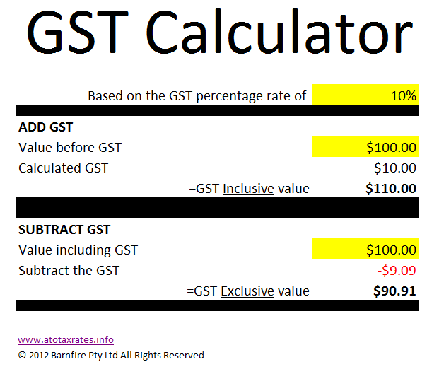 gst calculator atotaxrates info
