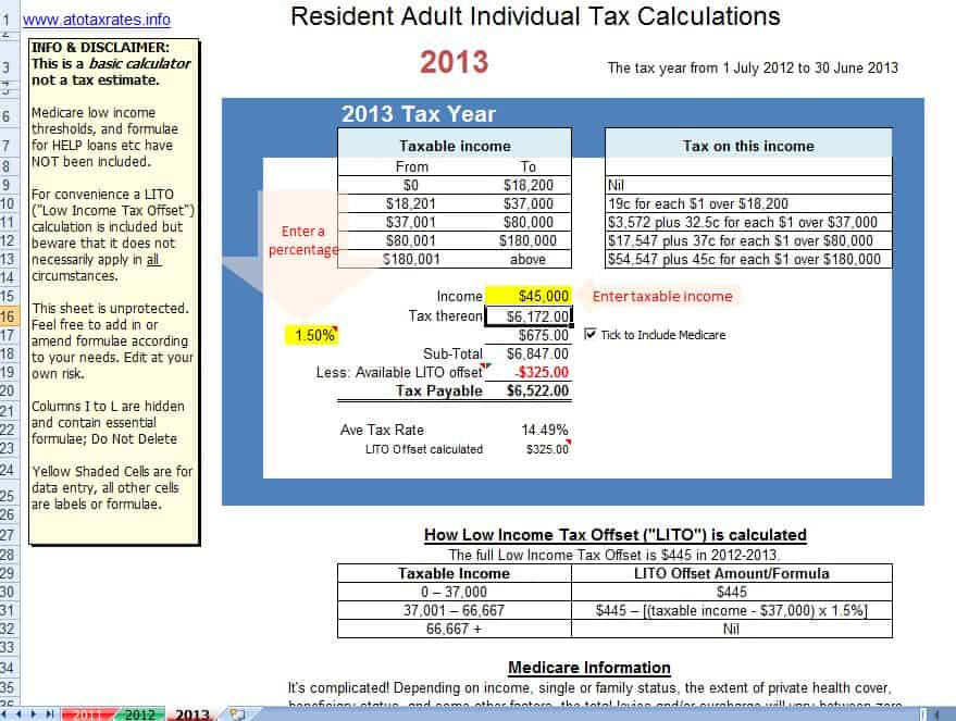 how to calculate after tax annual rate of return