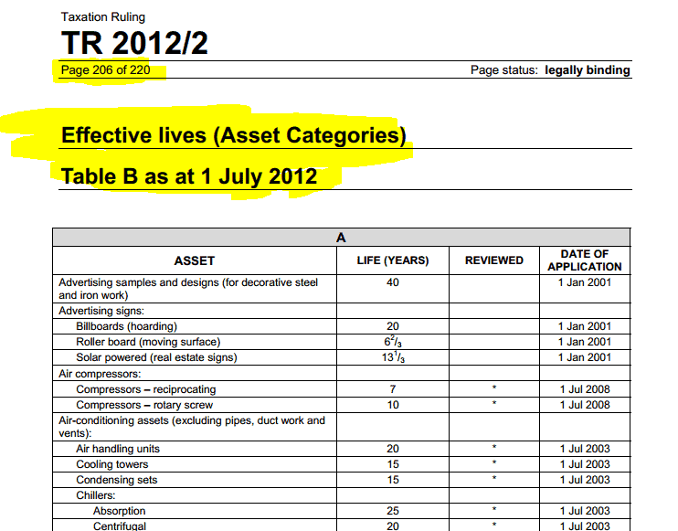 ATO depreciation schedules:Effective Life Depreciation 2013 - Table B