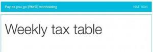 Tax Tables 2015-16 - atotaxrates.info