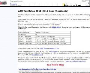 Atotaxrates started in 2011